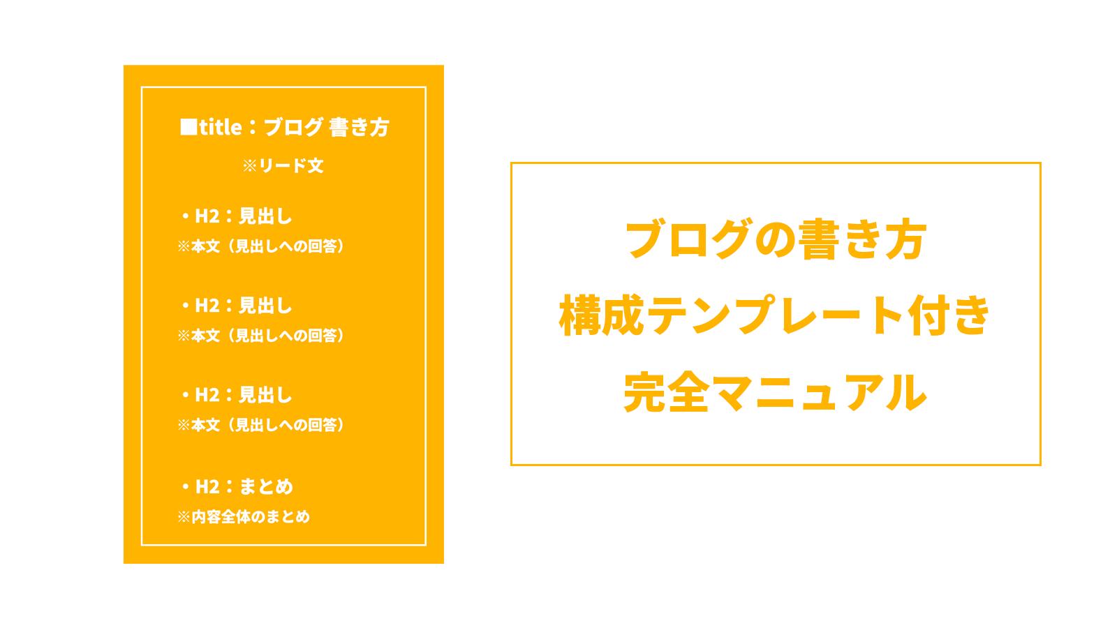 ブログの書き方(記事構成テンプレート&例文付き)