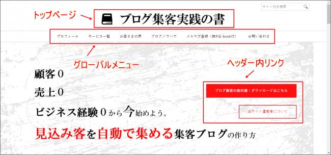 トップページ→内部リンク