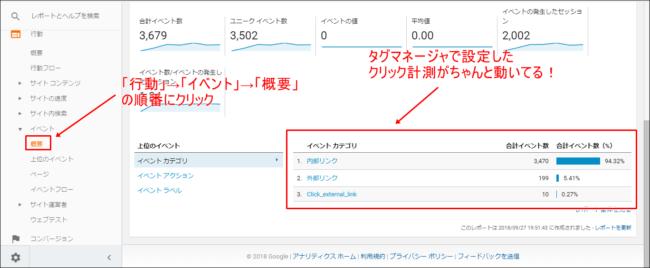 Googleアナリティクスでリンククリック数を確認する方法