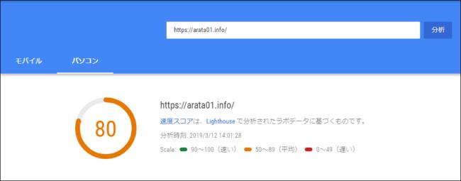 サイトの表示速度テスト