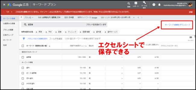 キーワードプランナーで地域ごとの検索需要を把握する