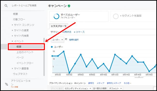 Googleアナリティクスでリンククリックを確認する方法